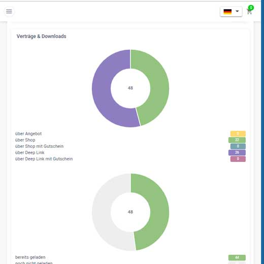 Analyse - Anleitung von Audiocont Artikelbild